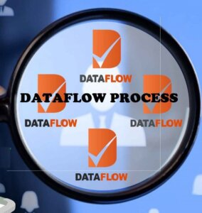 oman prometric data flow